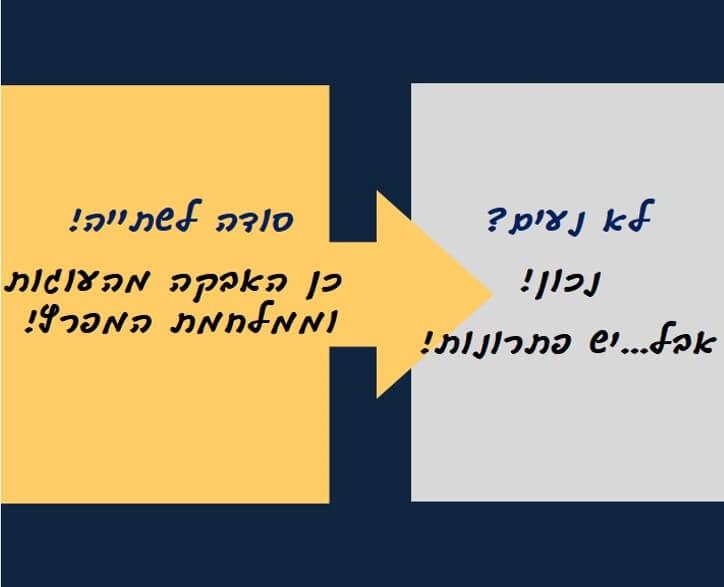 טיפ סודה לשתיה B carbonate להזעת יתר בידיים תמונת כיתוב על פיתרון הסודה לשתייה להזעת יתר בידיים.