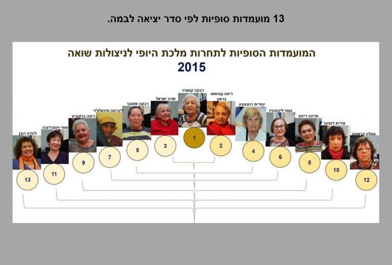 טקס תחרות מלכות היופי ניצולות השואה 2015 מועמדות סופיות. תמונה של 13 המועמדות הסופיות.